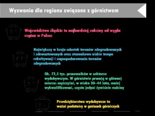 Grafika - wyzwania dla regionu